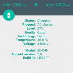 車載USB端子のスマホ充電性能を調査したら…残念な結果に