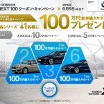 BMW 100万円割引くじを引いてみた!